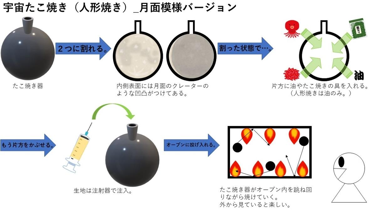 f:id:TakeharaMasahiko:20190401022927j:plain