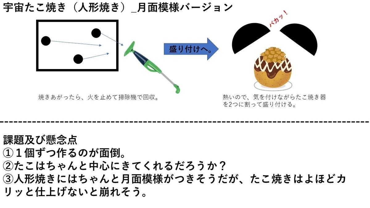 f:id:TakeharaMasahiko:20190401022959j:plain
