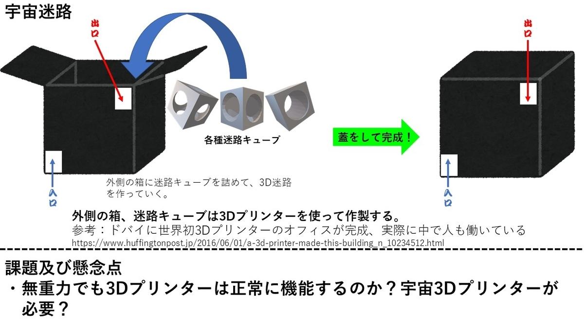 f:id:TakeharaMasahiko:20190401023052j:plain