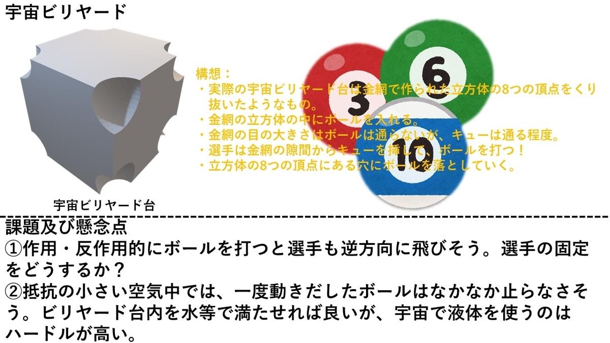 f:id:TakeharaMasahiko:20190401023132j:plain