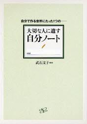 f:id:Takeishi:20061211160331j:image