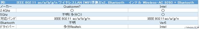 f:id:Taketetu:20200327201915j:plain