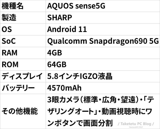 f:id:Taketetu:20200912194410j:plain