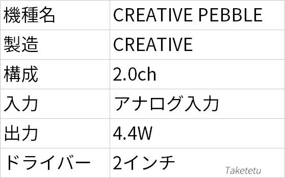 f:id:Taketetu:20201003103222j:plain
