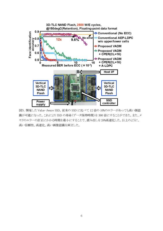 f:id:Takeuchi-Lab:20170504185719j:image