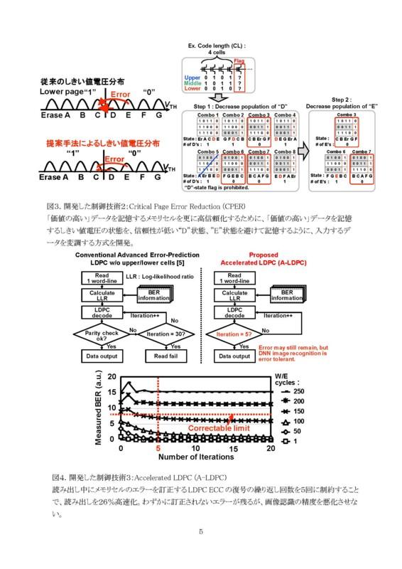 f:id:Takeuchi-Lab:20170504185721j:image