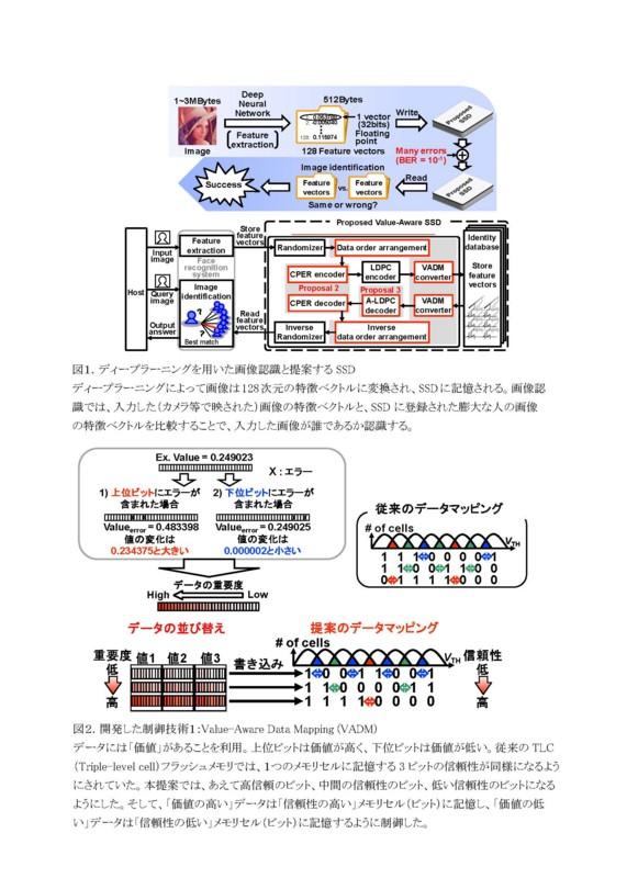 f:id:Takeuchi-Lab:20170504185723j:image