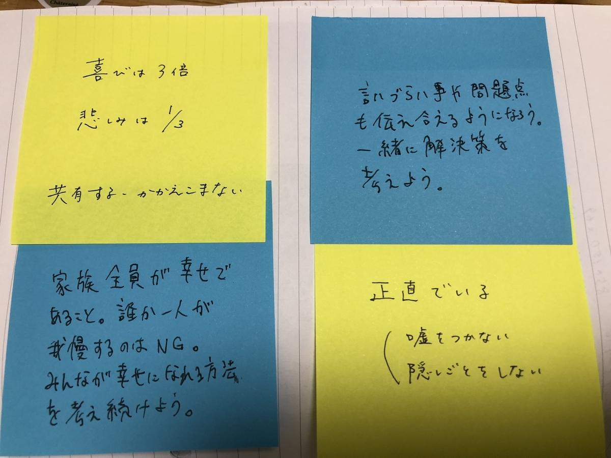 f:id:TakuShinohara:20191215225220j:plain