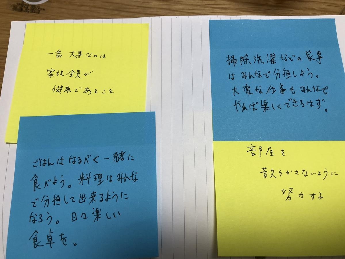 f:id:TakuShinohara:20191215225503j:plain