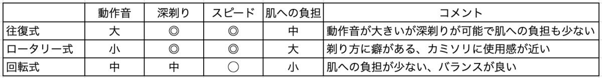 f:id:Takum1:20200805005852p:plain