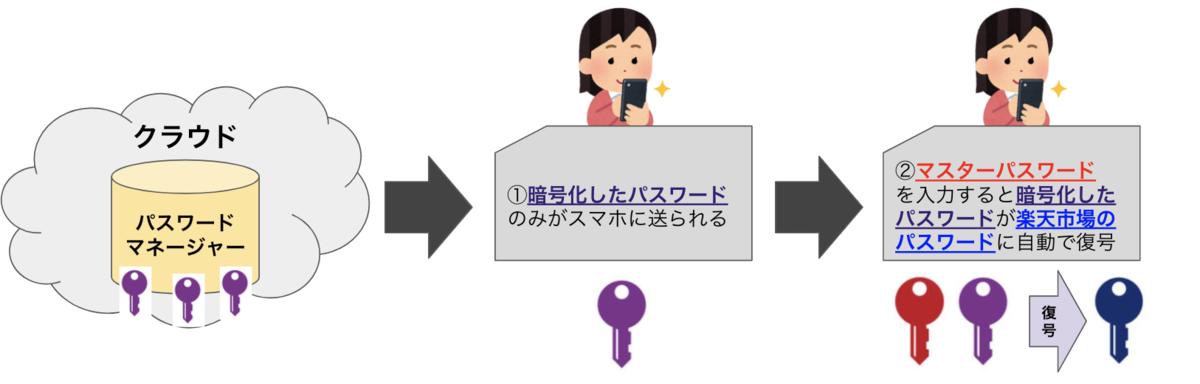 f:id:Takum1:20200814013530p:plain