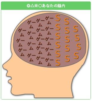 メタナイトの脳内