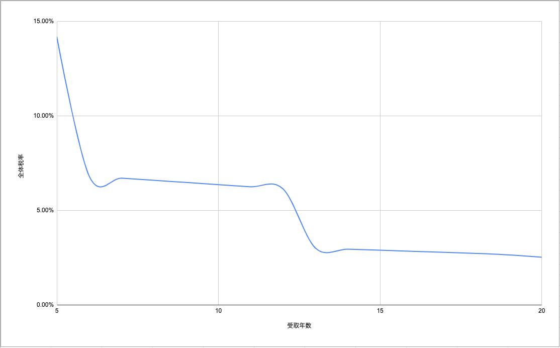 f:id:TakumiKaribe:20210108221318p:plain
