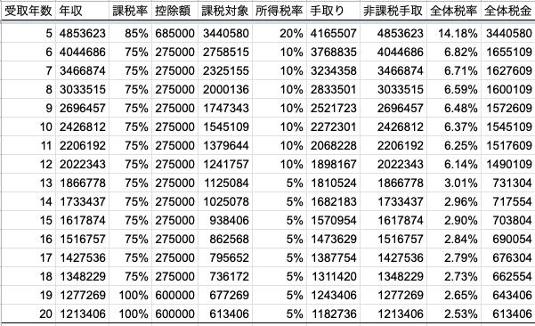 f:id:TakumiKaribe:20210111210241p:plain