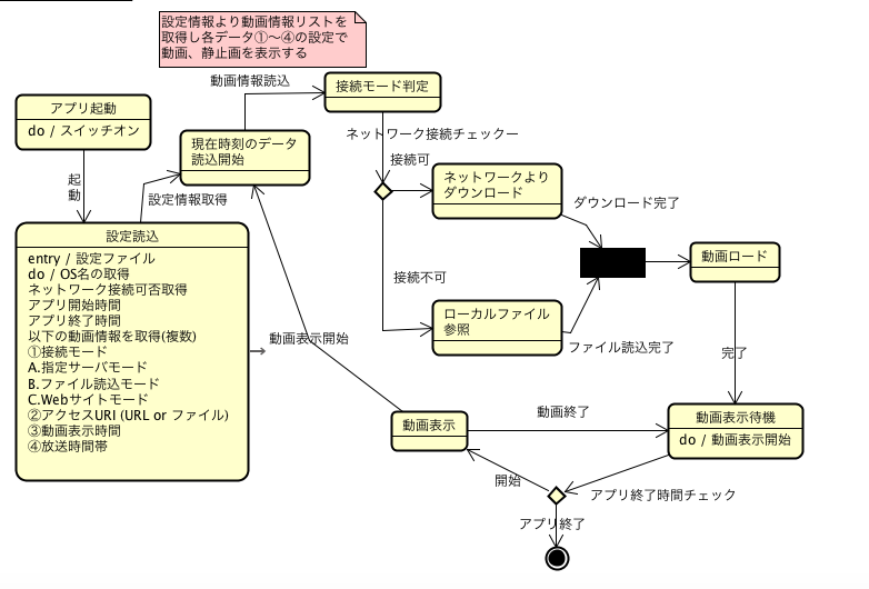 f:id:Takunoji:20170407230800p:plain