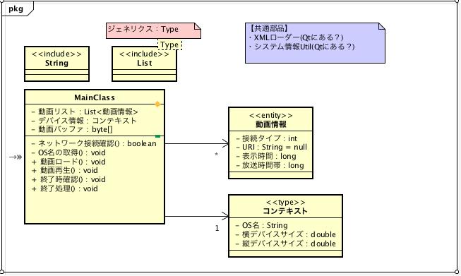 f:id:Takunoji:20170408110241p:plain