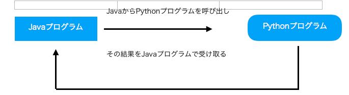 f:id:Takunoji:20190106215650p:plain