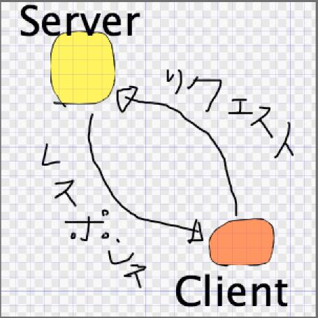 f:id:Takunoji:20190510210352p:plain