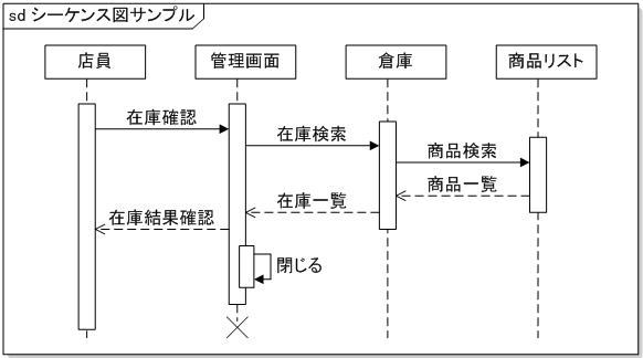 f:id:Takunoji:20190810200220p:plain