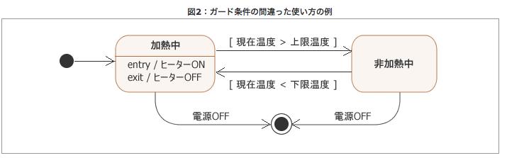 f:id:Takunoji:20190810201009p:plain
