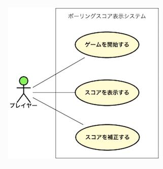f:id:Takunoji:20190811223904p:plain
