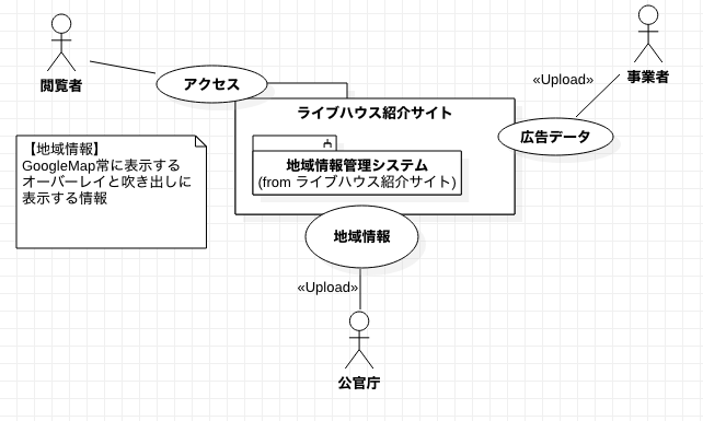 f:id:Takunoji:20190812142110p:plain