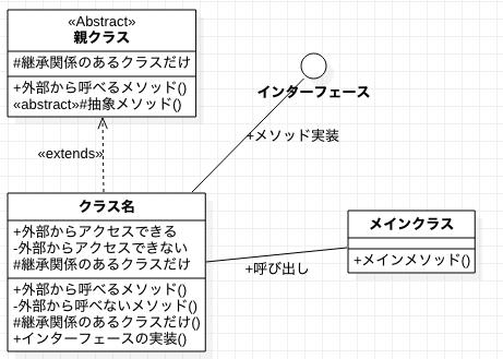 f:id:Takunoji:20190812200653p:plain