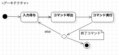 f:id:Takunoji:20190911205449p:plain