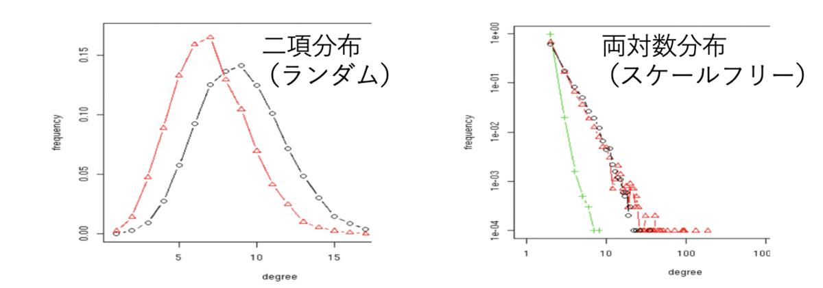 f:id:Takuya-Shuto-Engineer:20190801140611p:plain