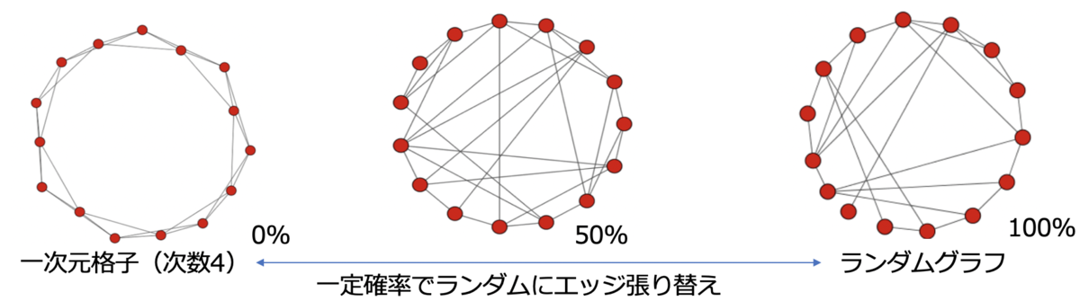 f:id:Takuya-Shuto-Engineer:20190801152107p:plain