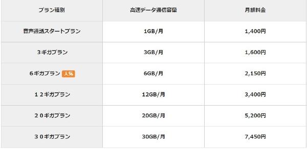 f:id:Takuya_z:20180217170128j:plain