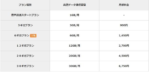 f:id:Takuya_z:20180217170333j:plain