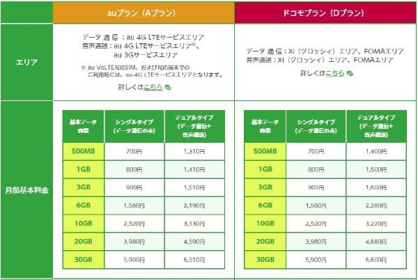 f:id:Takuya_z:20180217174252j:plain