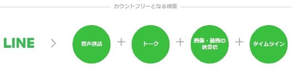 f:id:Takuya_z:20180218003448j:plain