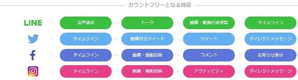 f:id:Takuya_z:20180218003502j:plain