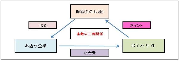 f:id:Takuya_z:20180614223255j:plain