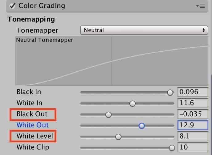 Color GradingのTonemapping