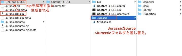JurassicSourceの整理