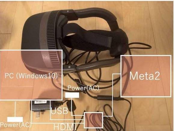 Meta2のハードウェア構成