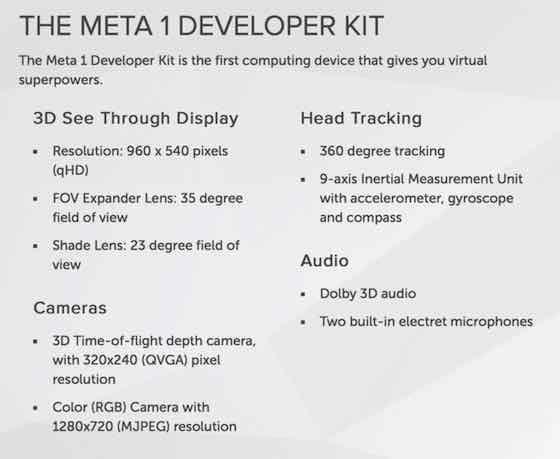 Meta社のHPから取得したMeta1のスペック