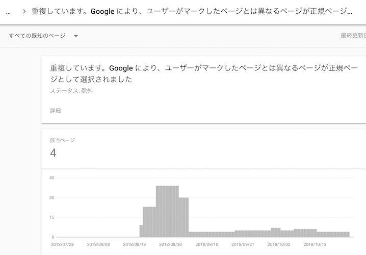 Search Consoleで重複とみなされる例