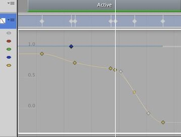 Unity2018のtimeline Animation Trackのキーフレーム追加後画面