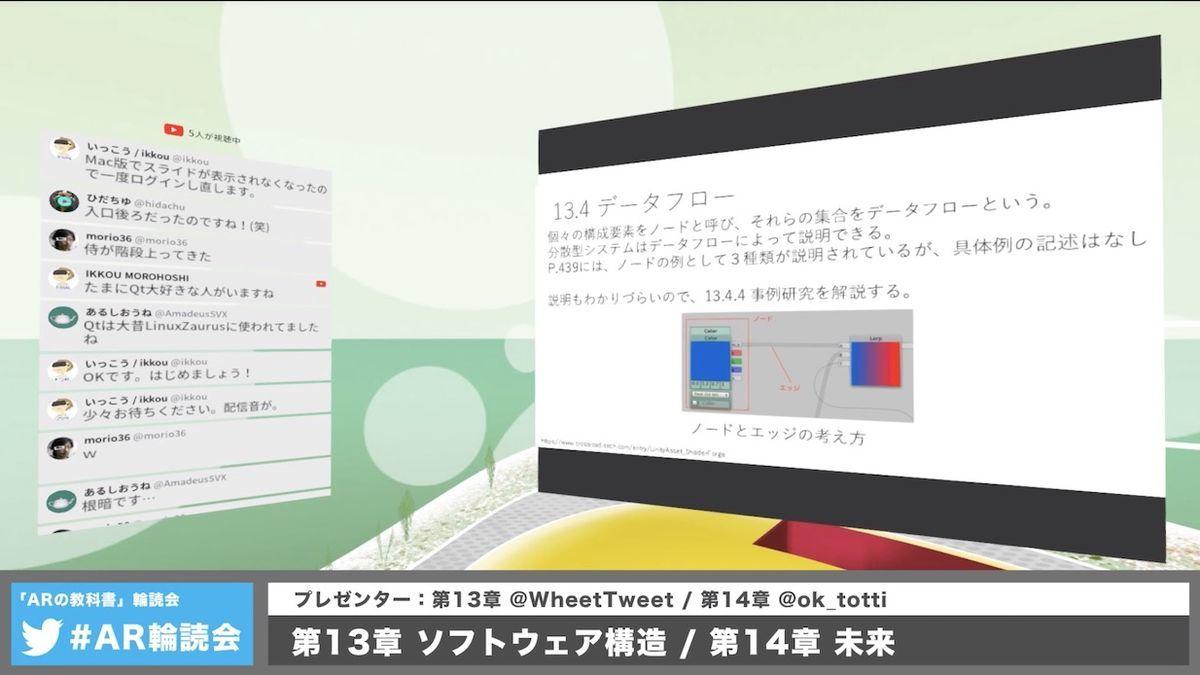 ARの教科書輪読会 8回目の発表風景