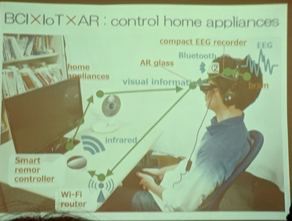 home appliance control by Brain Computer Interfaces in Horie Lab
