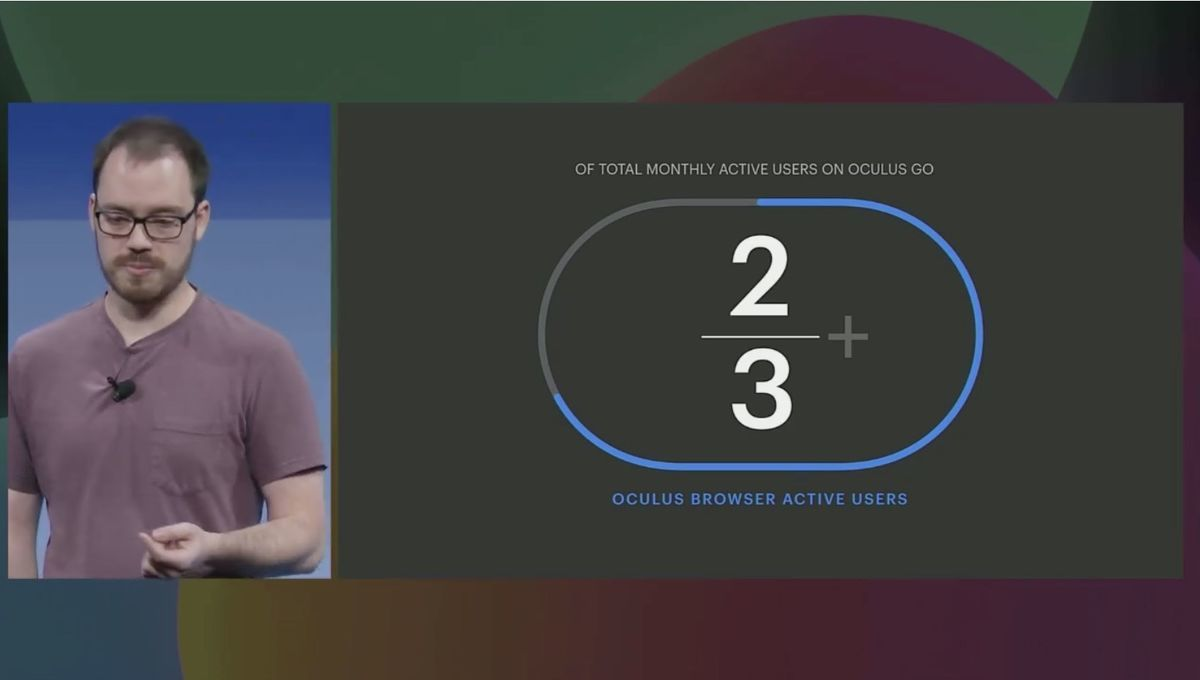 2/3 Oculus Go users use Oculus browser