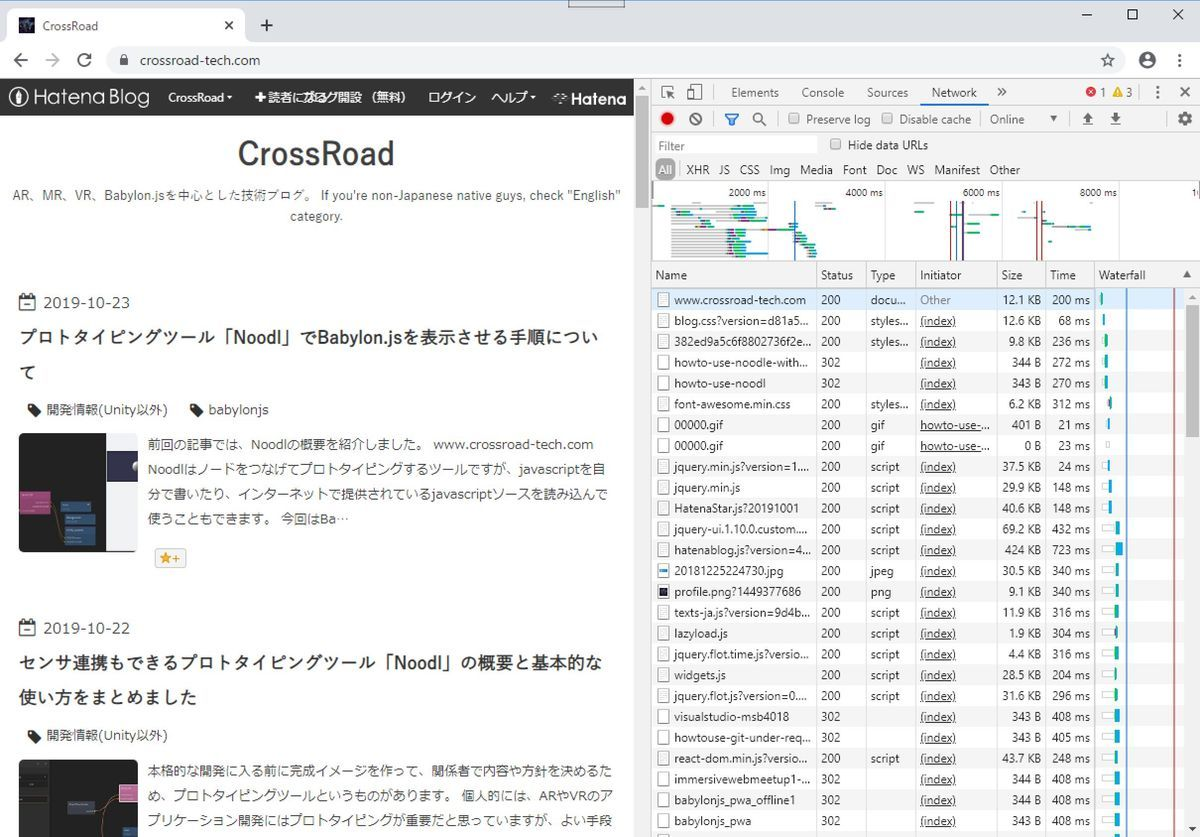Page speed of crossroad-tech.com on chrome/windows10(paralleldesktop)