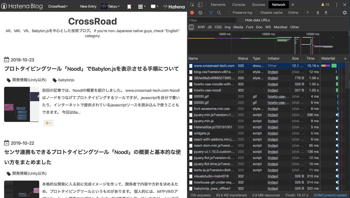 Page speed of crossroad-tech.com on chrome/MacOS10.15.1