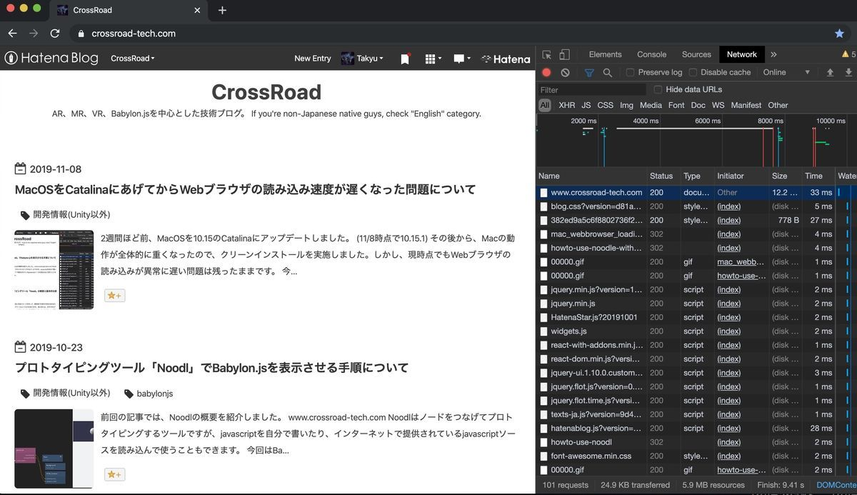 Page speed of crossroad-tech.com on chrome/MacOS10.15.1 on safeboot