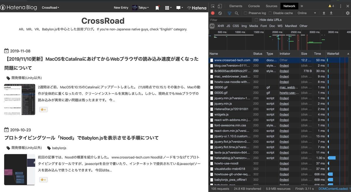 Page speed of crossroad-tech.com on chrome/MacOS10.15.1 after resetting wifi setting