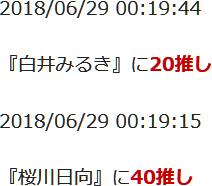 2018/06/28